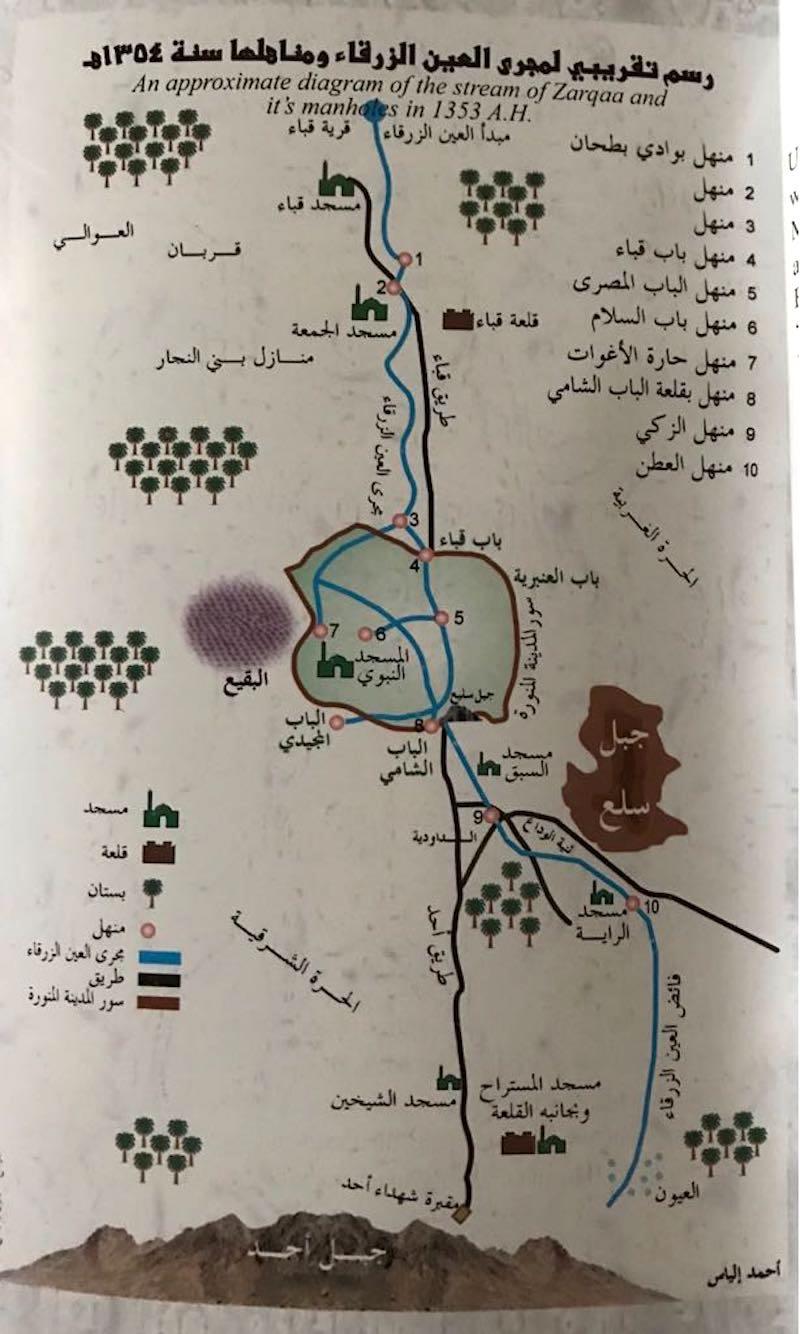 Al-Zarqa spring in the olden days