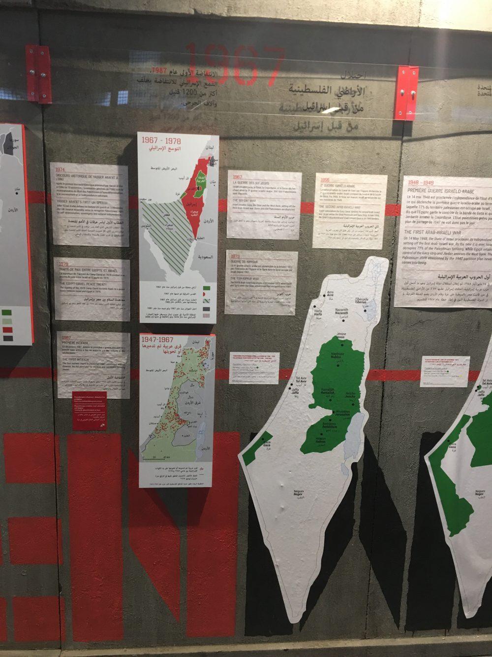 The Israeli occupation of Palestine