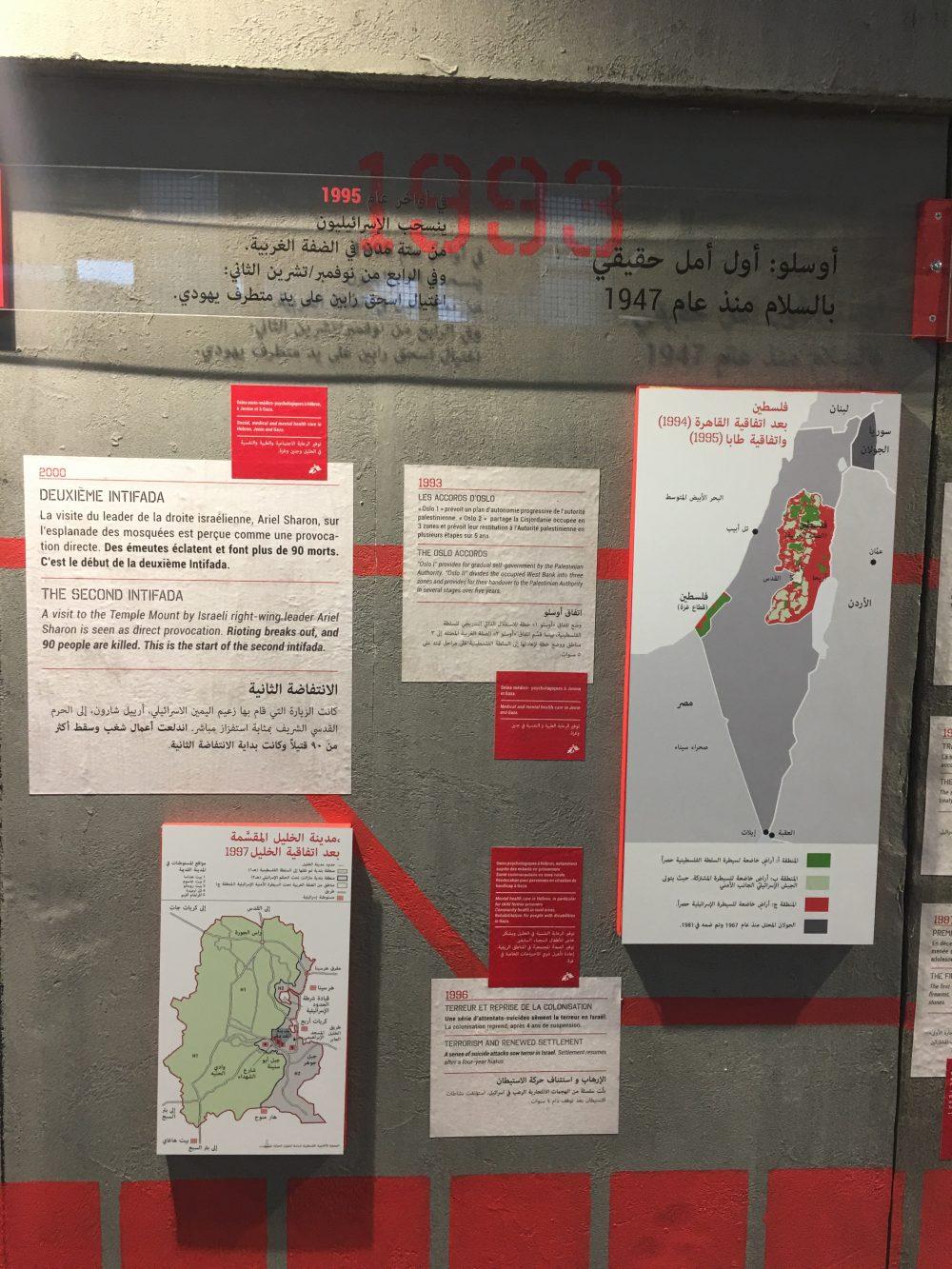The Oslo peace accords